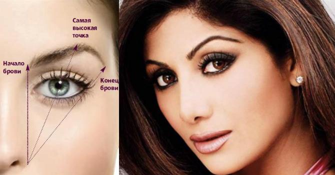 Правила макияжа для круглых глаз