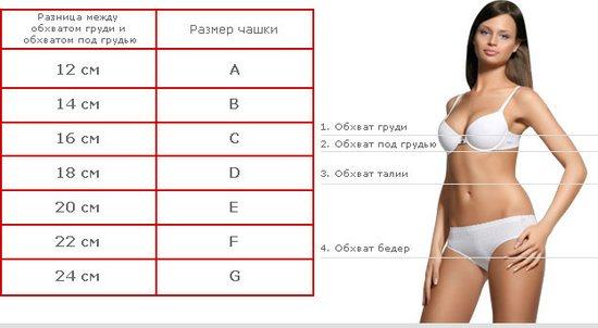 Фото девушек с разными размерами груди е фото 282-358