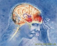 Головная боль напряжения. Упражнения для мышц лица и шеи от головной боли