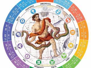 Выбор профессии по знакам Зодиака