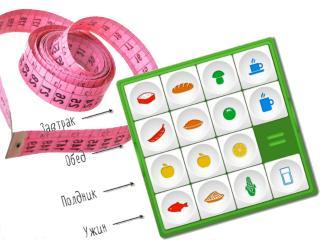 Референсные значения анализа крови на сахар
