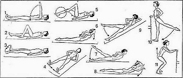 Упражнения лфк при заболевании суставов kruuse rehab протектор запястного сустава m